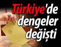 Türkiye'de dengeler değişti