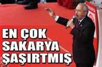 Sakarya mitingi Kılıçdaroğlu'nu şaşırtmış
