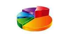 Araştırma Şirketleri Seçim Anketlerini Açıkladı!