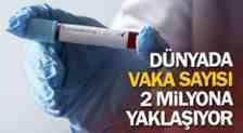 Dünya Genelinde Koronavirüs Vaka Sayısı 2 Milyona Yaklaştı!
