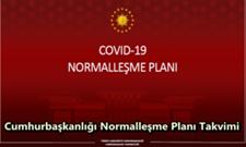 Cumhurbaşkanlığı Normalleşme Planı Takvimi Yayınladı..