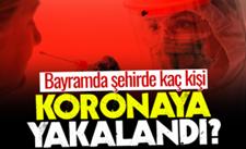 Sakarya'da bayramda koronaya yakalanan kişi sayısı…