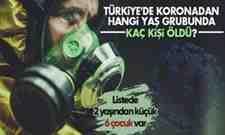 Türkiye'de Koronadan Hangi Yaş Grubunda Kaç Kişi Öldü?