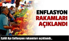 Türkiye İstatistik Kurumu Eylül Enflasyon rakamlarını açıklandı..