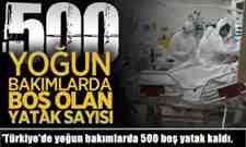 'Türkiye'de yoğun bakımlarda 500 boş yatak kaldı.