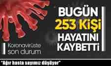 Bakan Koca Açıkladı Vaka 2.133.373 Ölüm 19 bin 624'e Yükseldi!