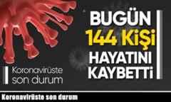 Bakan Koca Açıkladı Vaka 2.424.328 Ölüm 24 bin 933'e Yükseldi!