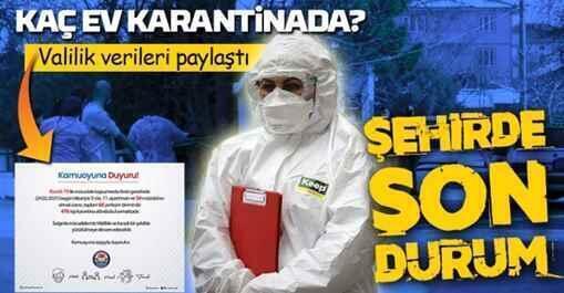 Sakarya'da Koronavirüs'de Son Durum..