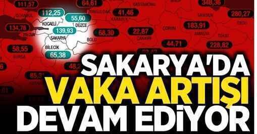 Sakarya'da vaka sayısı artışı devam ediyor!