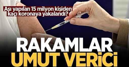 15 milyon aşı sonrası ilk sonuçlar geldi! Bu rakama bakın aşı olun