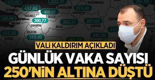 Vali Kaldırım açıkladı: Günlük vaka sayısı 250'nin altına kadar düştü