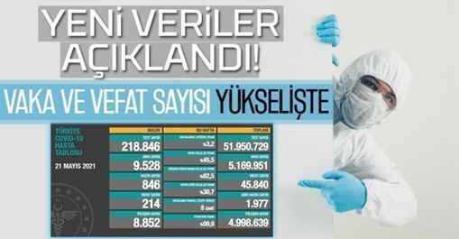 Bakan Koca Açıkladı Vaka 5.169.951 Ölüm 45 bin 840'a Yükseldi!