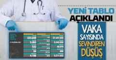Bakan Koca Açıkladı Vaka 5.342.028 Ölüm 48 bin 879'a Yükseldi!