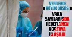 Bakanlık paylaştı: Can kaybı ve yeni vaka sayısında son durum!