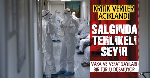 'Bugün 19.191 yeni vaka,230 yeni ölüm'