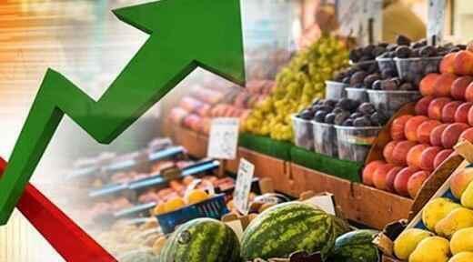 Enflasyon Eylül ayı rakamları açıklandı…