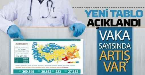 'Bugün 29.240 yeni vaka,214 yeni ölüm…